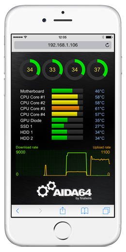 AIDA64 RemoteSensor su iPhone